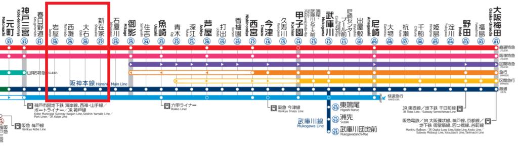 阪神本線 灘区